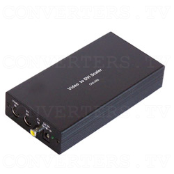 PAL or NTSC to DVI Converter