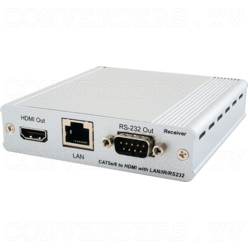 HDBaseT HDMI over Single CAT5e/6/7 Receiver with LAN/PoE/RS-232/IR