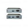 HDMI v1.4 Over Single CAT5e/CAT6