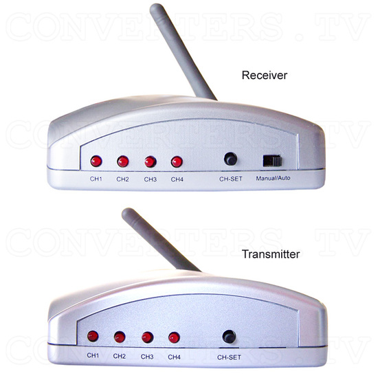 Wireless Video Transmitter 2.4Ghz AV & Receiver - Front View