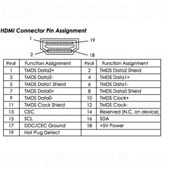 HDMI Repeater - HDMI Pinout