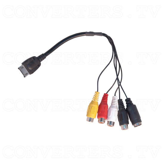 LCD PC-TV Receiver-SM-618 - Multimedia Interface Cable MMI