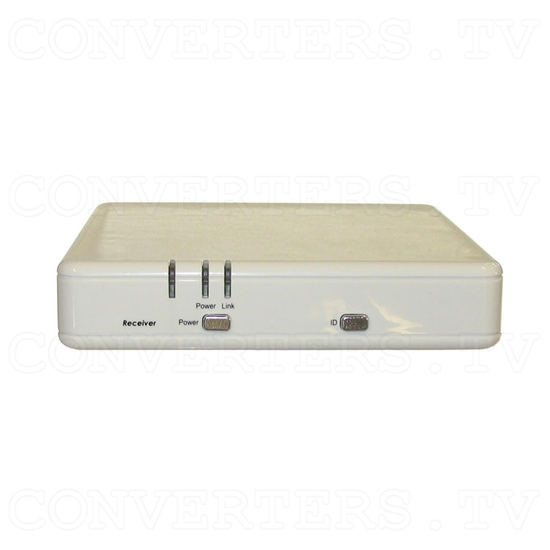 Wireless HDMI Transmitter and Wireless HDMI Receiver - Receiver Front View