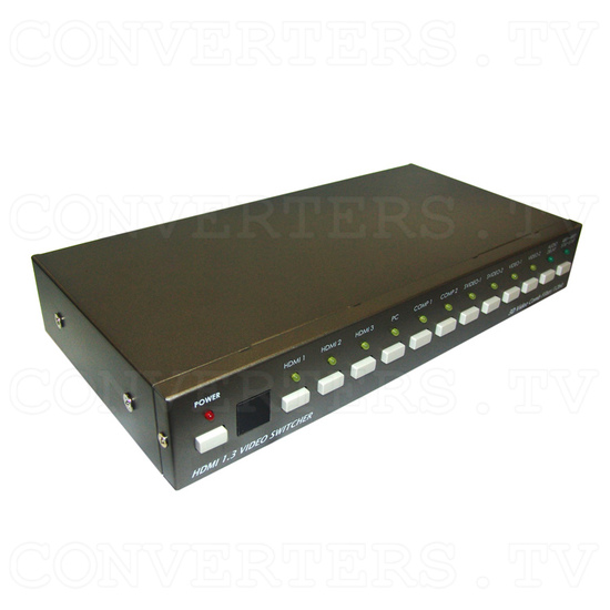 HDMI-Video-PC to HDMI Switcher - Full View