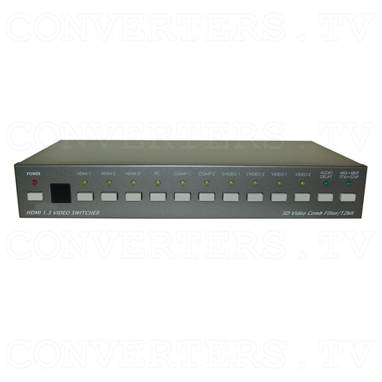 HDMI-Video-PC to HDMI Switcher - Front View