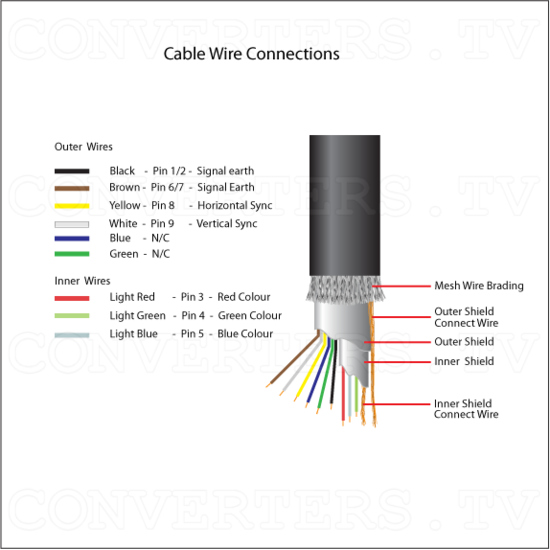 composite to vga cable diagram, vga to rca pinout, vga to rca wiring-diagram, rca cable diagram, firewire cable wire diagram, serial cable wire diagram, vga cable pin diagram, usb cable wire diagram, gigabit ethernet cable wire diagram, cable connection diagram, vga wire diagram and colors, cable wiring diagram, printer cable wire diagram, av to vga cable diagram, telephone cable wire diagram, vga cable wire colors, hdmi cable wire diagram, network cable wire diagram, vga to rca wire diagram, data cable wire diagram, on vga cable wire diagram