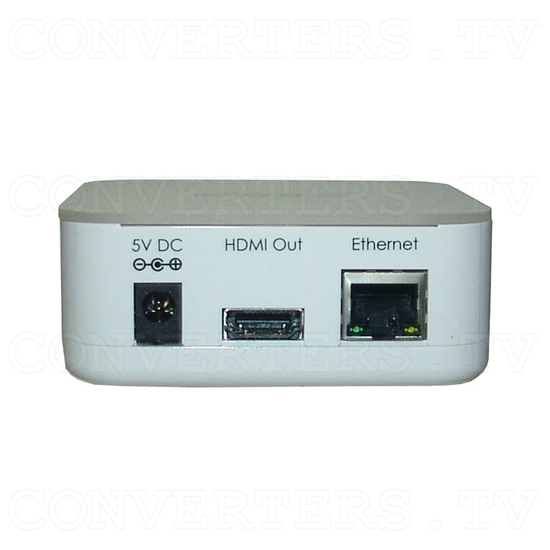 Wireless PC to TV Converter - Back View