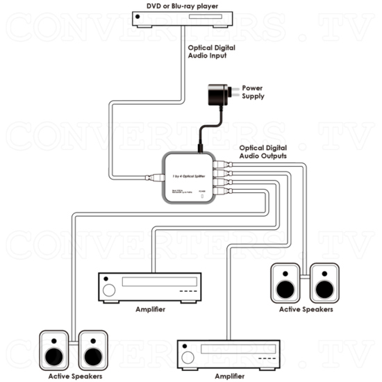 1x4 Optical Audio Splitter - ID#15216 Schematic.png