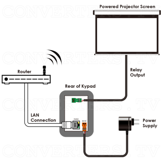 Control Keypad Wall Plate 8 Button w/ 48V PoE - ID#15529 Schematic.png